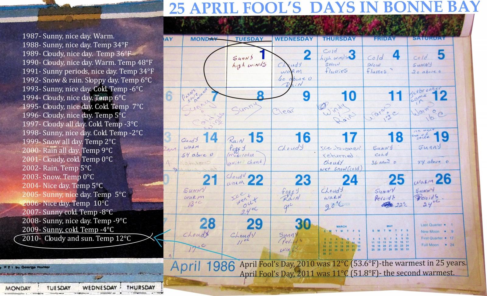 25 April Fool's Days in Bonne Bay