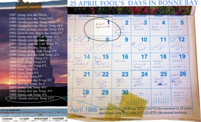 25 April Fool's Days in Bonne Bay