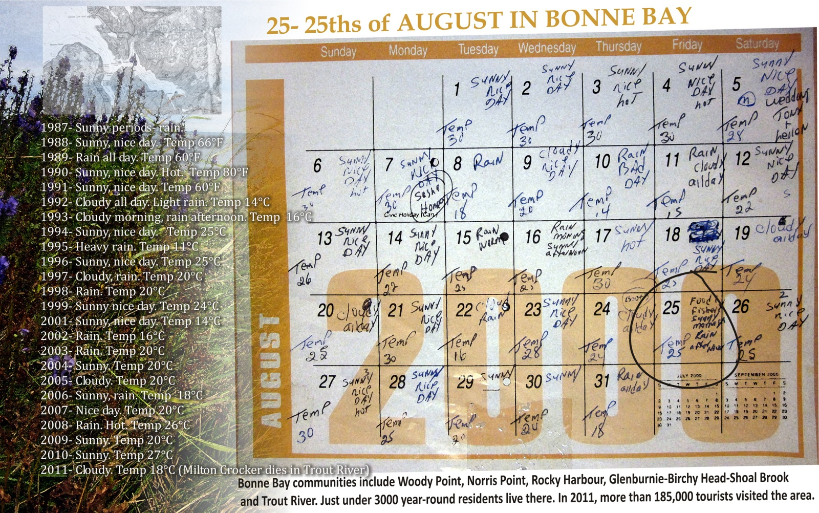 25- 25ths of August in Bonne Bay