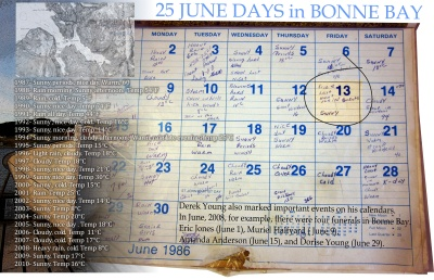 25 June Days in Bonne Bay