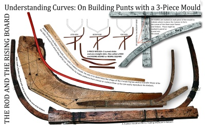 Understanding Curves: On Building Punts with a 3-Piece Mould