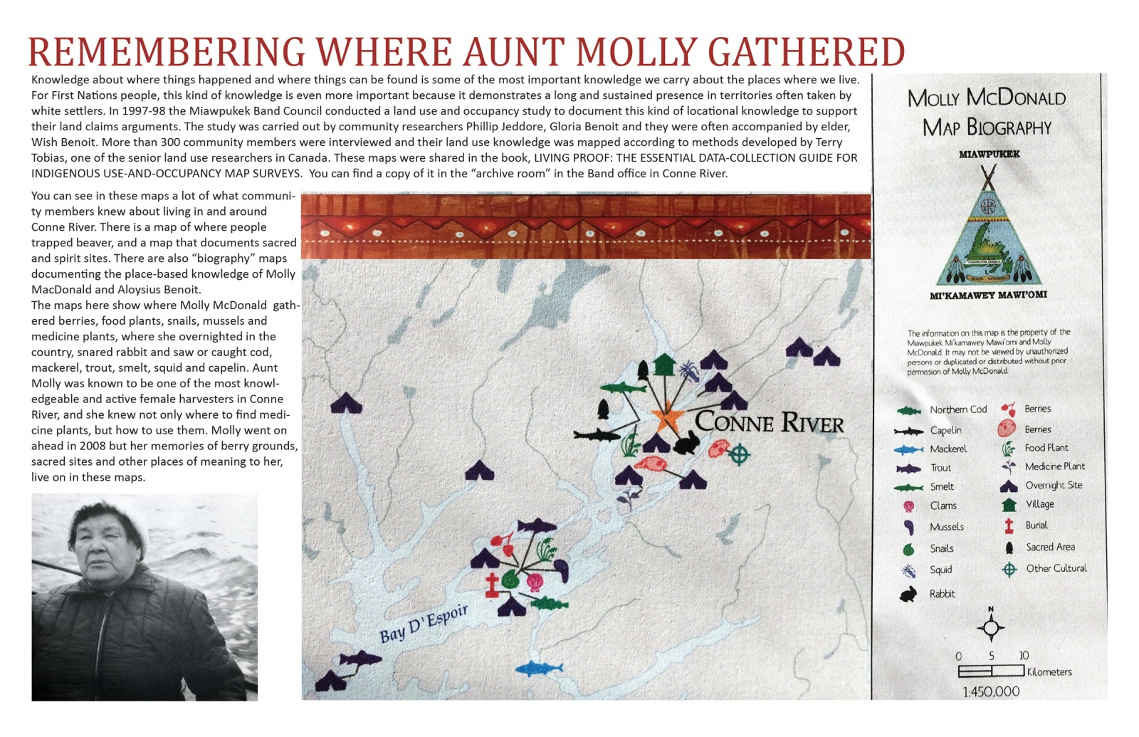 Remembering Where Aunt Molly Gathered