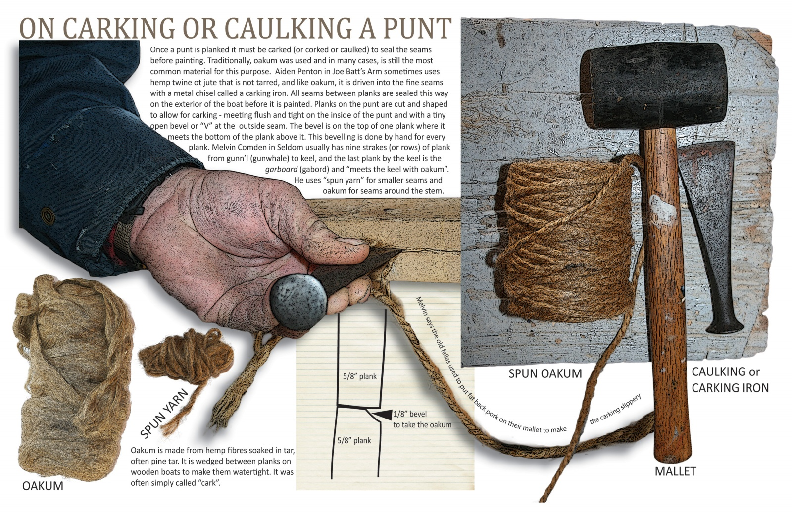 On Carking or Caulking a Punt