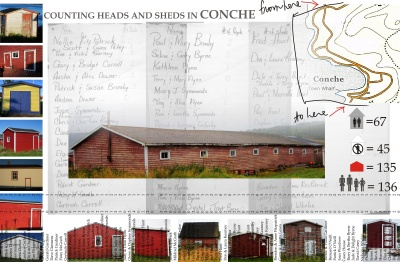 Counting Heads and Sheds in Conche