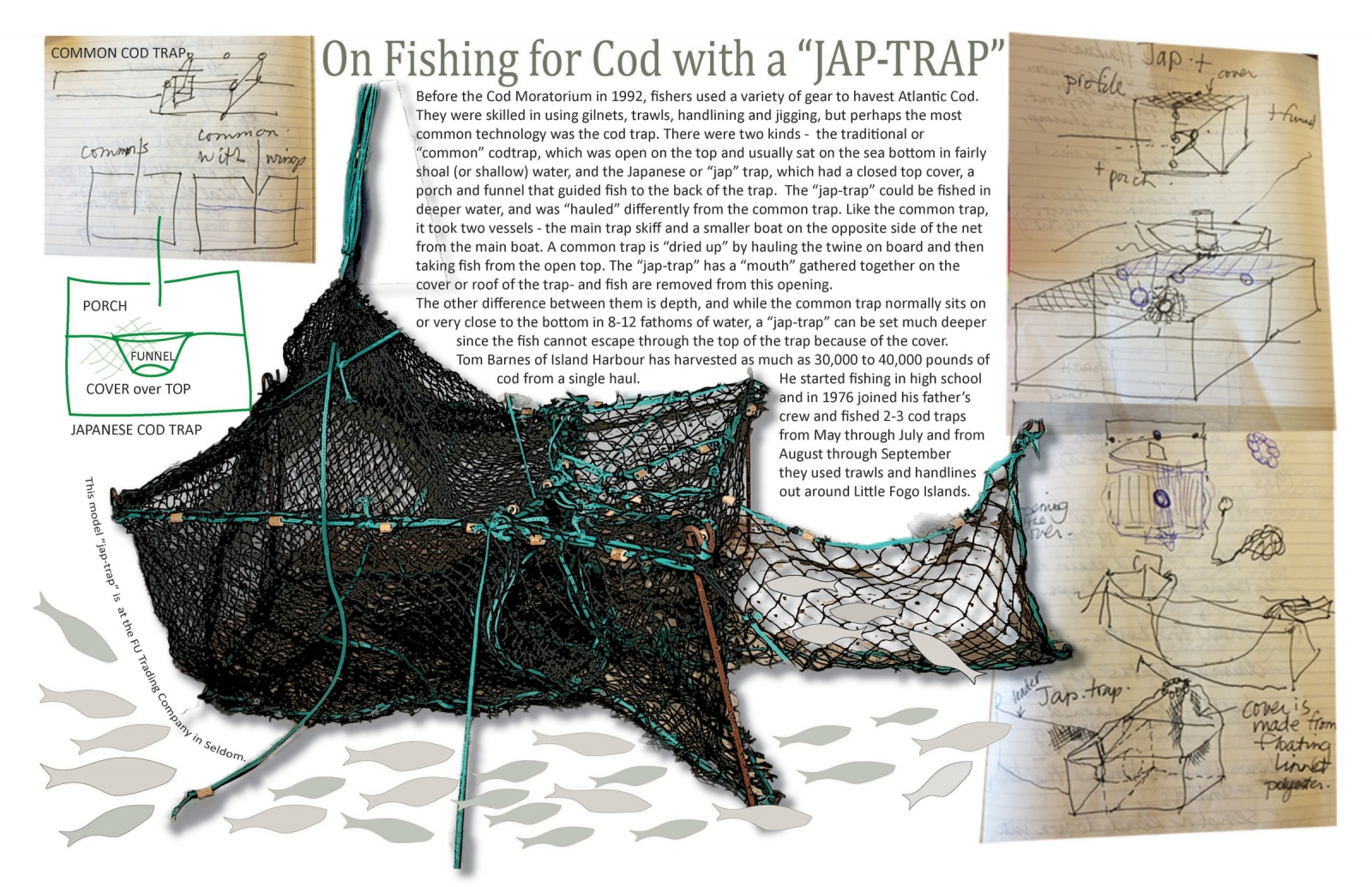 "On Fishing for Cod with a ""Jap-Trap"""