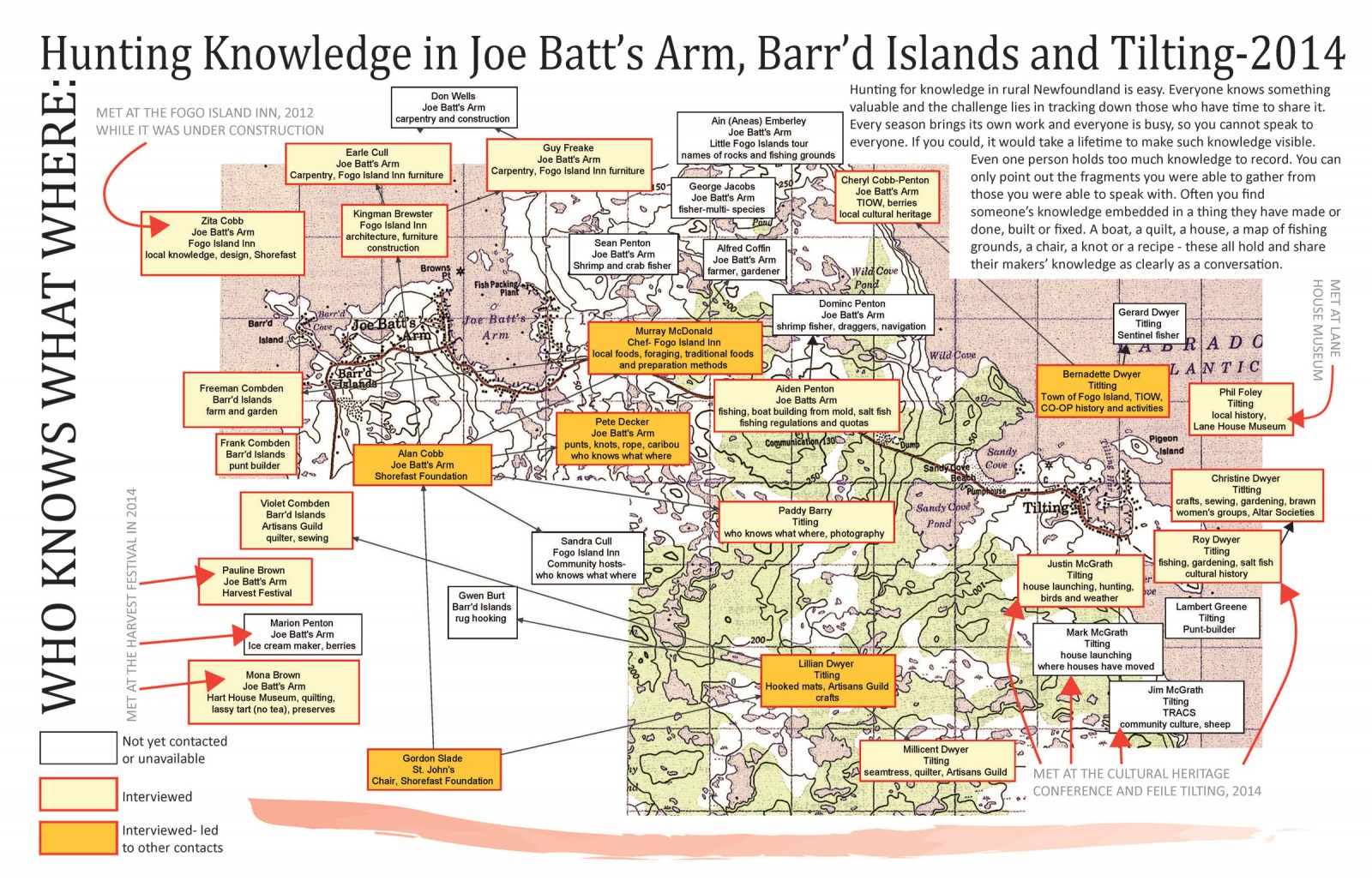 Who Knows What Where: Hunting Knowledge in Joe Batt's Arm, Barr'd Island and Tilting – 2014
