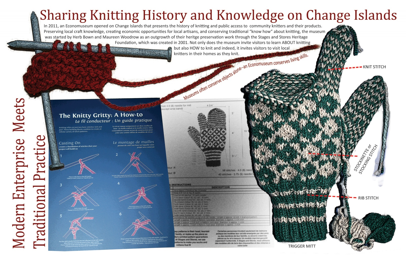 Sharing Knitting History and Knowledge on Change Islands