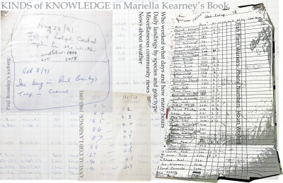 Kinds of Knowledge in Mariella Kearney's Book
