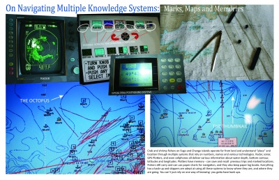 On Navigating Multiple Knowledge Systems: Marks, Maps and Memories