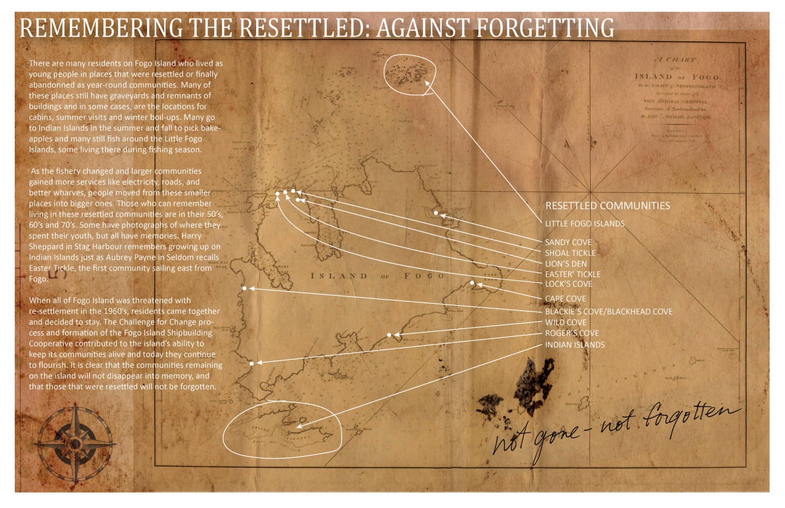 Remembering the Resettled: Against Forgetting