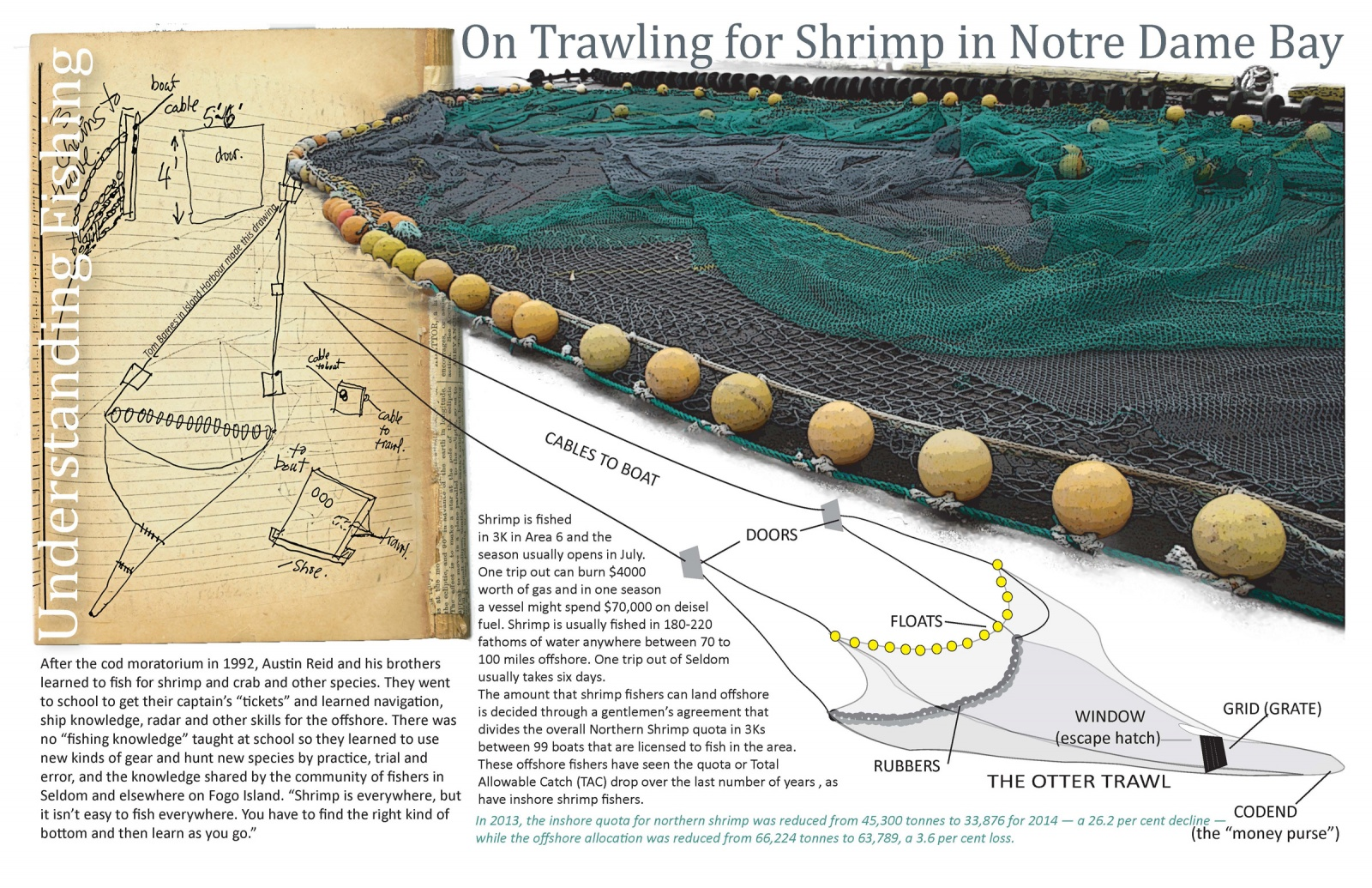 Understanding Fishing: On Trawling for Shrimp in Notre Dame Bay