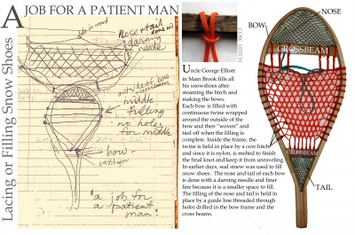Lacing or Filling Snow Shoes: A job for a patient man