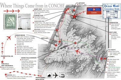 Where Things Come from in Conche