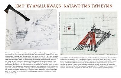 Kmu'jey Amalukwaqn: Natawo'tmn Ta'n Eymn