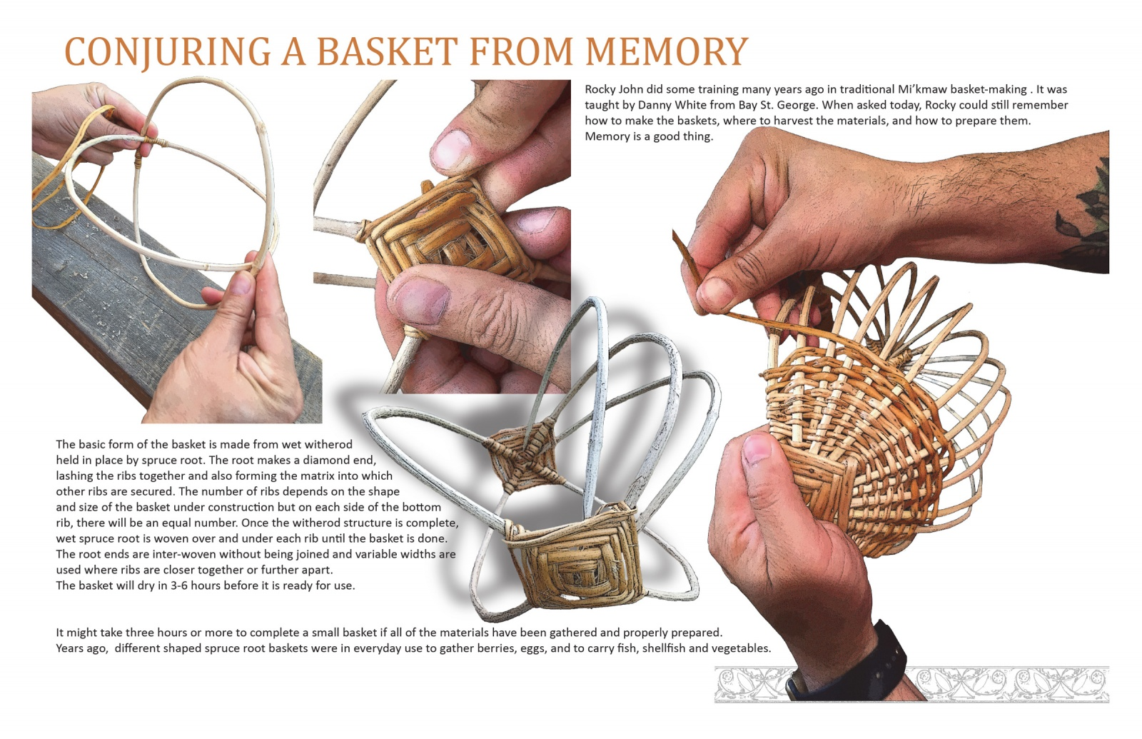 Conjuring a Basket From Memory