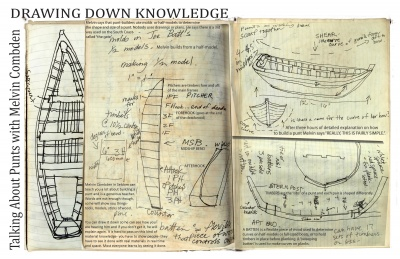 Drawing Down Knowledge: Talking About Punts with Melvin Combden