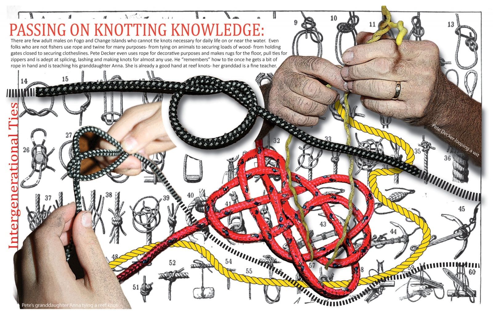 Passing on Knotting Knowledge