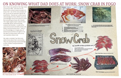 On Knowing What Dad Does At Work: Snow Crab in Fogo