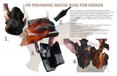 On Preparing Moose Nose for Dinner