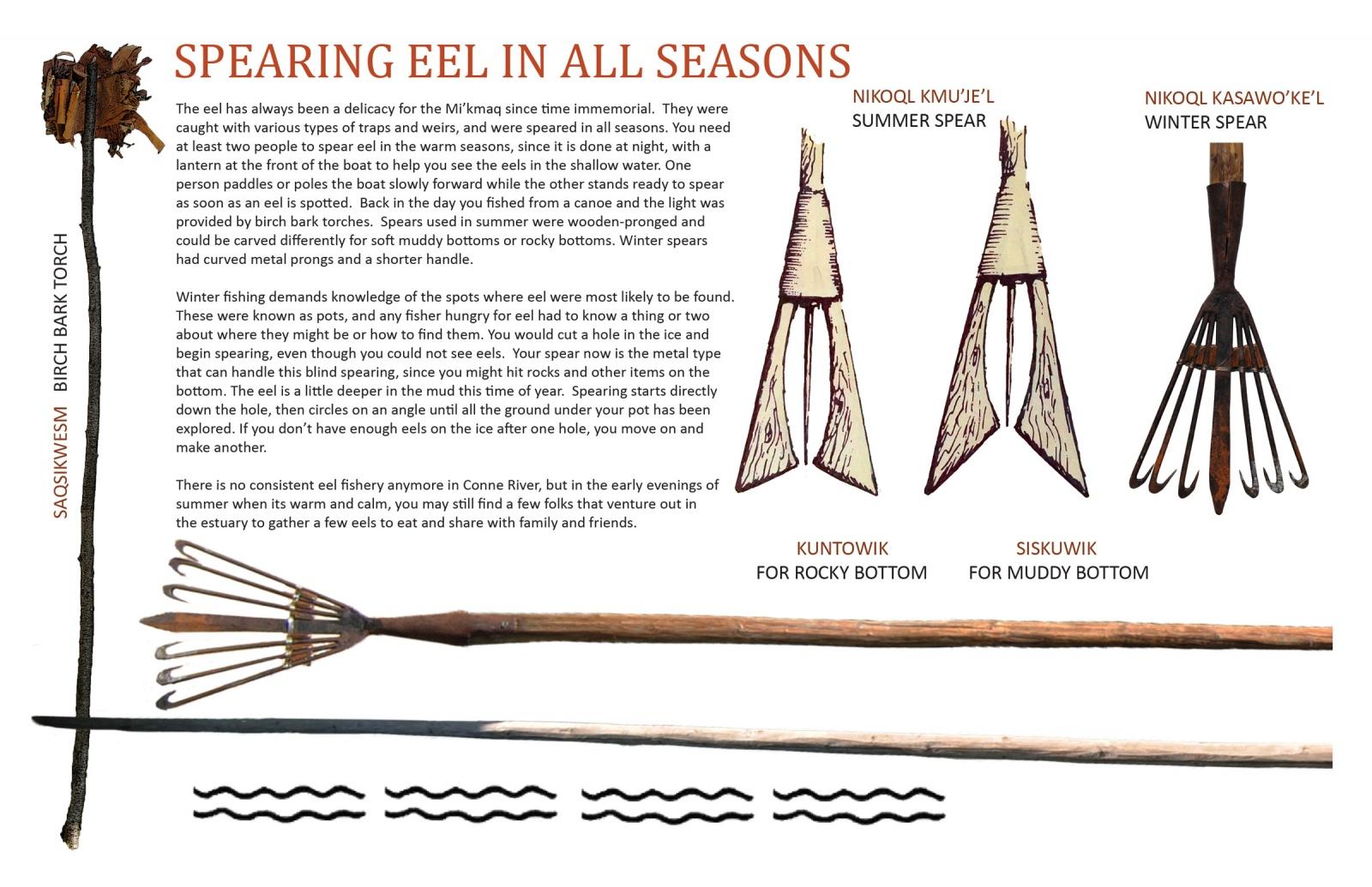 Spearing Eel in All Seasons