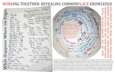 Working Together: Revealing Commonplace Knowledge