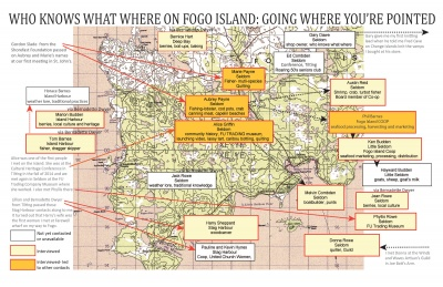 Who Knows What Where on Fogo Island: Going Where You're Pointed