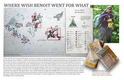 Where Wish Benoit Went For What